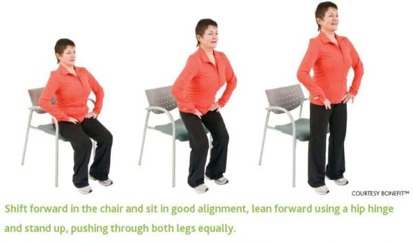 Shift forward in the chair and sit in good alignment, lean forward using a hip hinge and stand up, pushing through both legs equally.